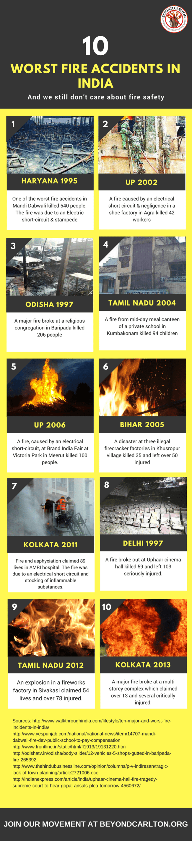 10worst-fire-accidents9.1-1-e1518757079681.png
